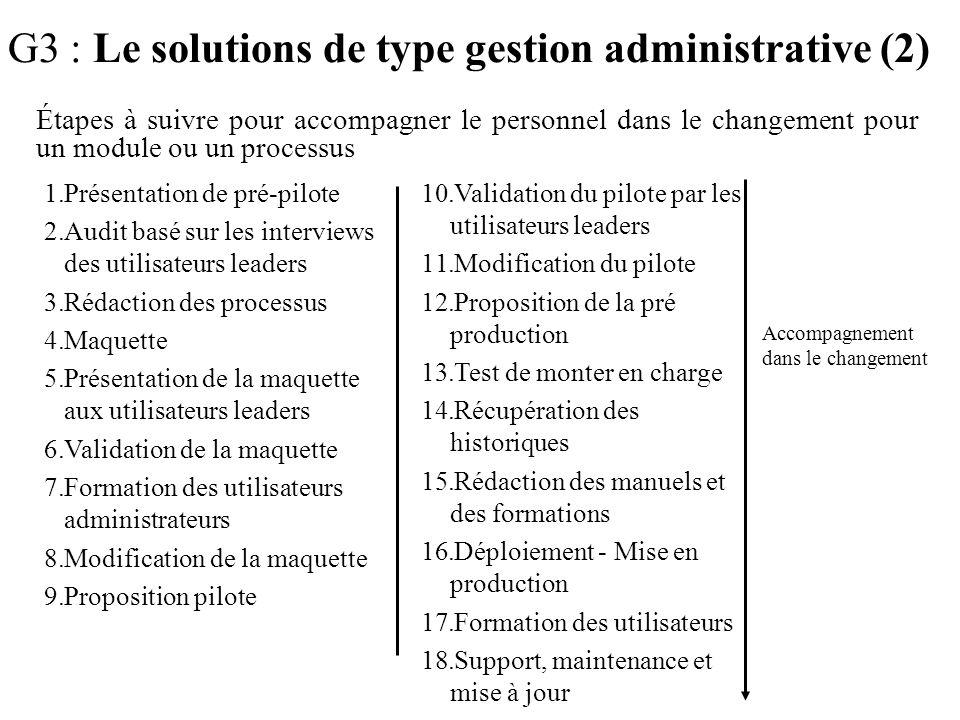 G3 : Le solutions de type gestion administrative (2) Étapes à suivre pour accompagner le personnel dans le changement pour un module ou un processus 1
