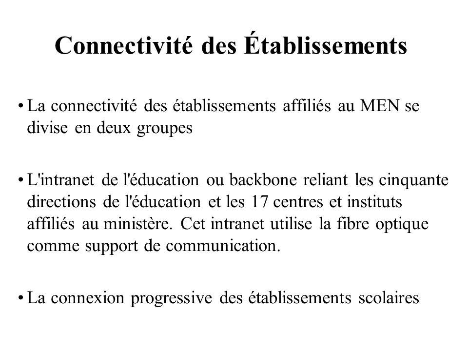 Connectivité des Établissements La connectivité des établissements affiliés au MEN se divise en deux groupes L'intranet de l'éducation ou backbone rel