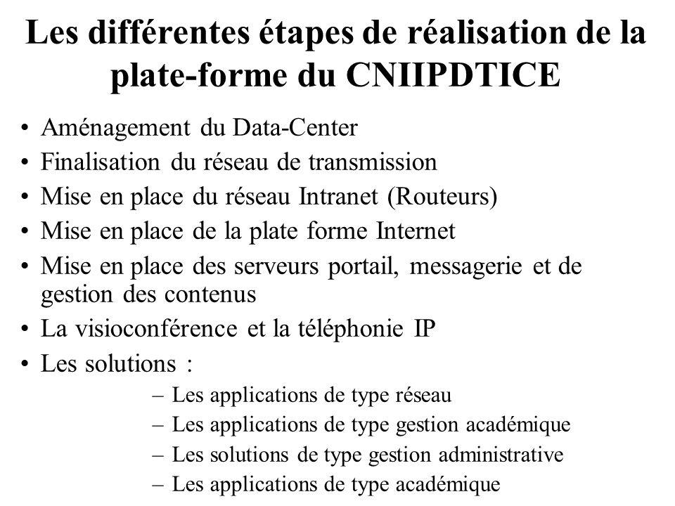Les différentes étapes de réalisation de la plate-forme du CNIIPDTICE Aménagement du Data-Center Finalisation du réseau de transmission Mise en place