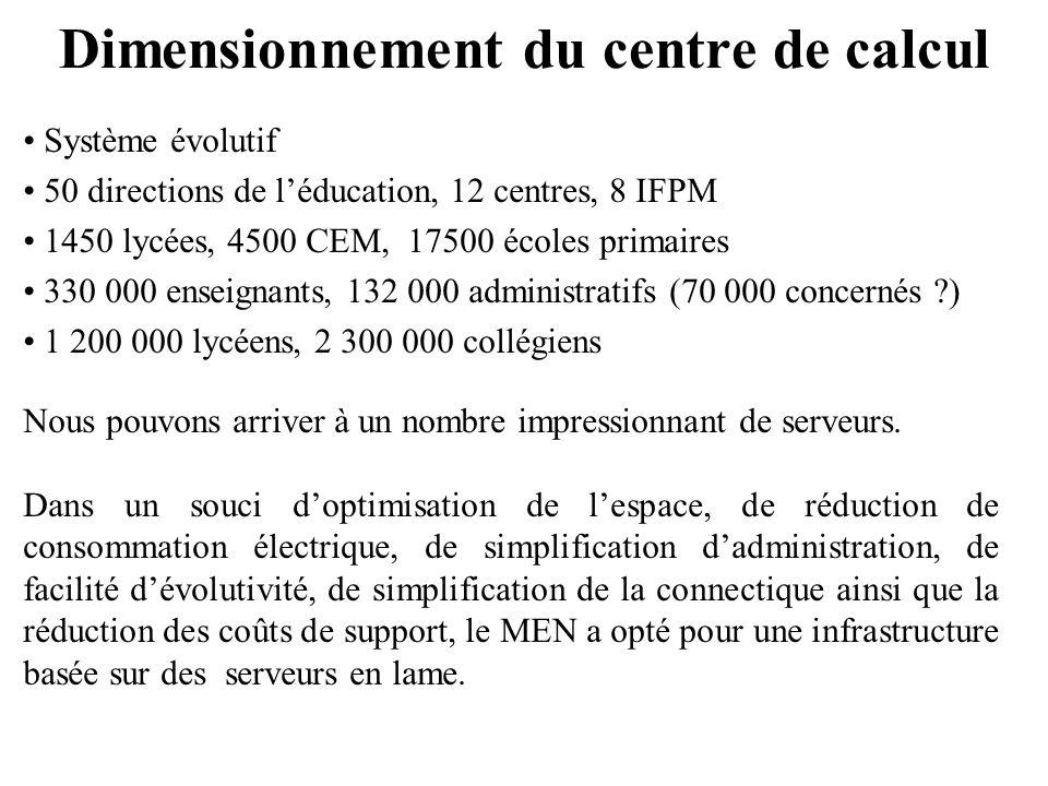 Dimensionnement du centre de calcul Système évolutif 50 directions de léducation, 12 centres, 8 IFPM 1450 lycées, 4500 CEM, 17500 écoles primaires 330