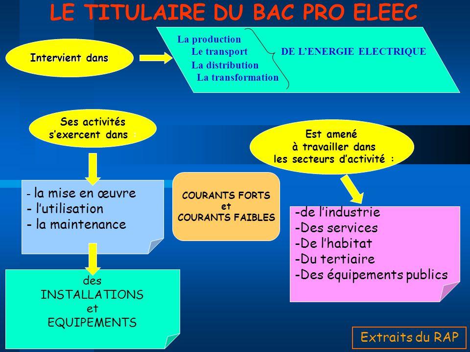 LE TITULAIRE DU BAC PRO ELEEC - la mise en œuvre - lutilisation - la maintenance des INSTALLATIONS et EQUIPEMENTS Extraits du RAP La production Le tra