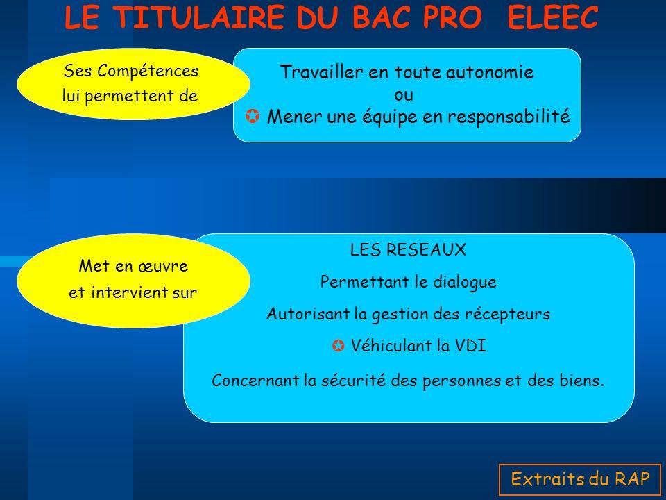 LE TITULAIRE DU BAC PRO ELEEC Ses compétences lui permettent de construire et de raccorder - des tableaux - des armoires électriques - des sous ensembles mettant en œuvre des équipements...