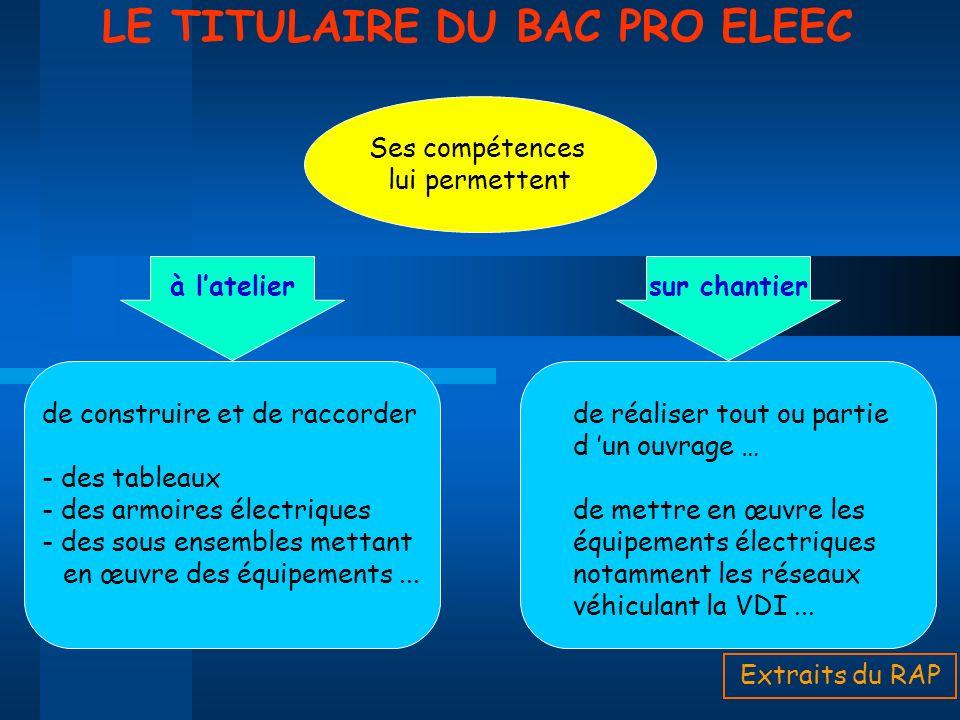 LE TITULAIRE DU BAC PRO ELEEC Ses compétences lui permettent de construire et de raccorder - des tableaux - des armoires électriques - des sous ensemb