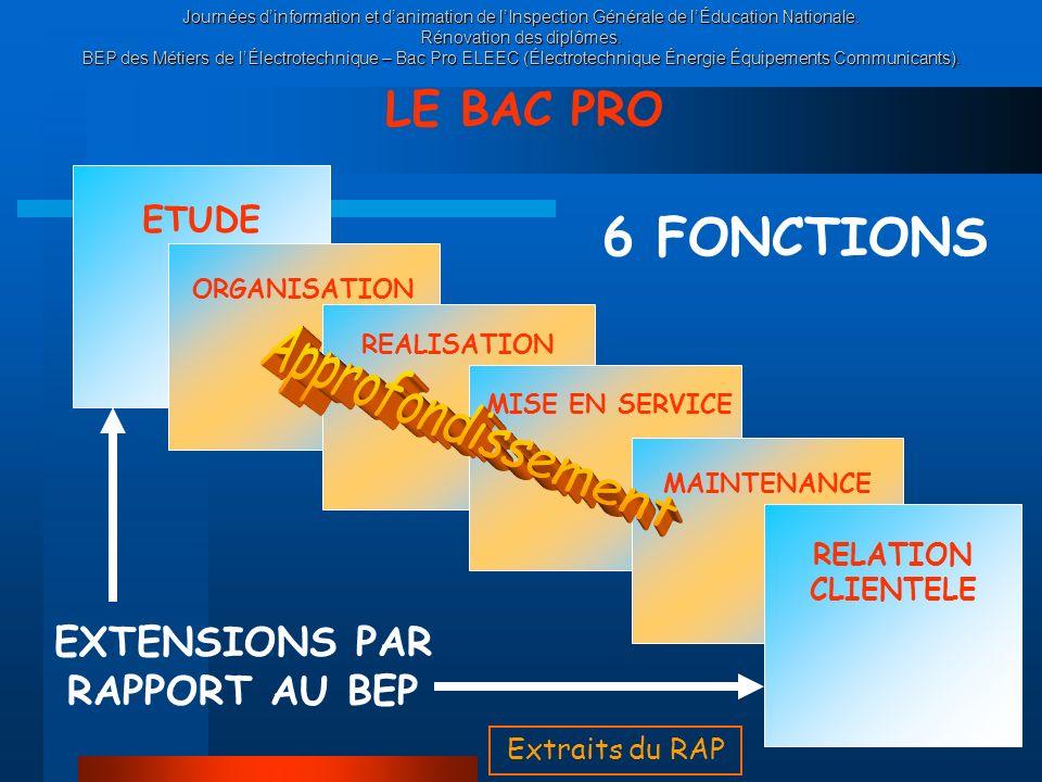 Journées dinformation et danimation de lInspection Générale de lÉducation Nationale.