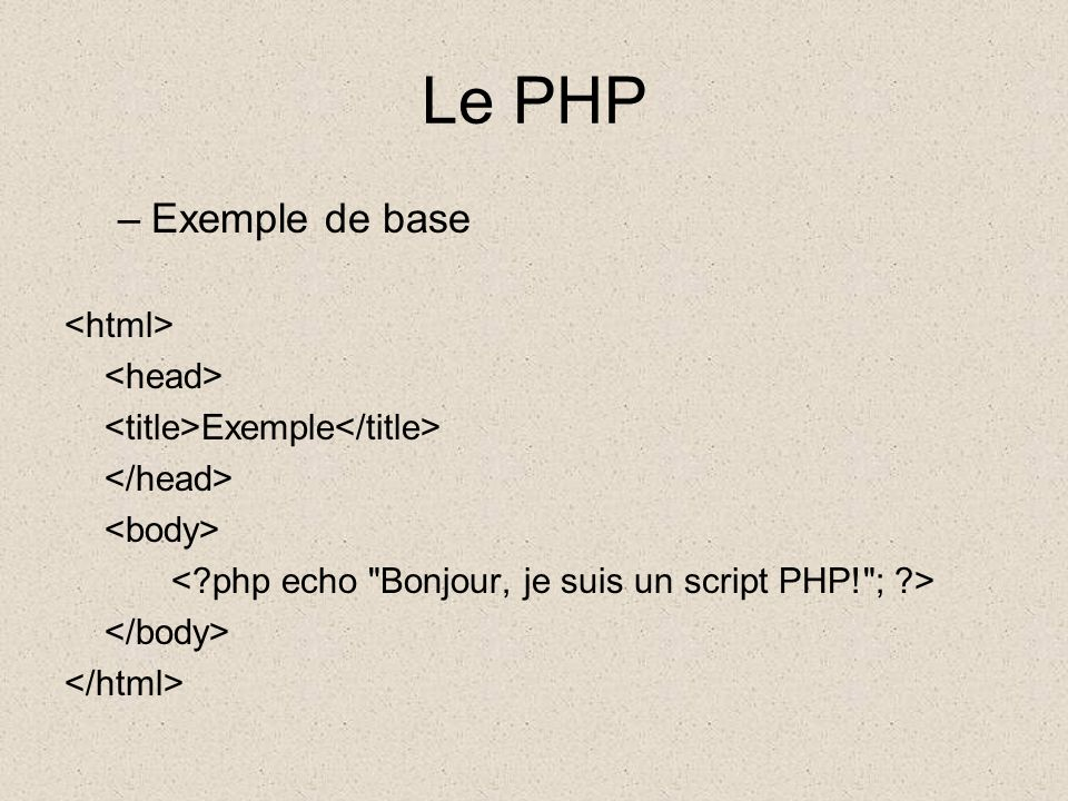 Le PHP –Exemple de base Exemple