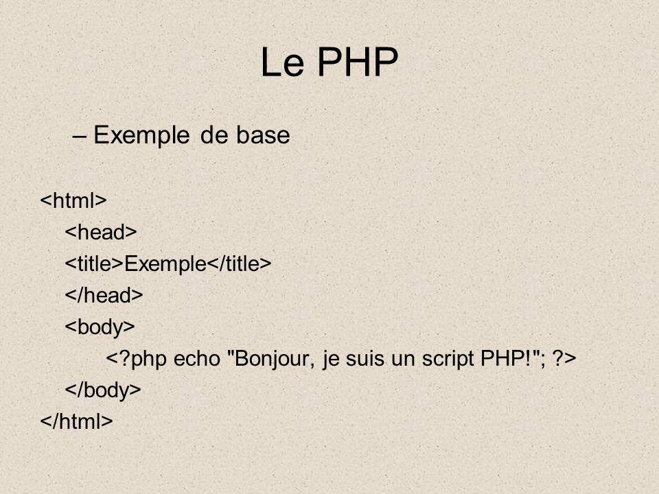 Le PHP –Commentaires sur lexemple: Le code PHP est directement inclus dans le HTML.