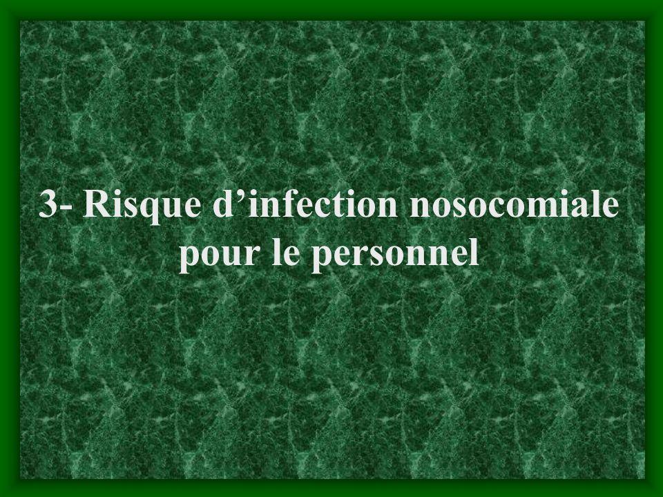 3- Risque dinfection nosocomiale pour le personnel