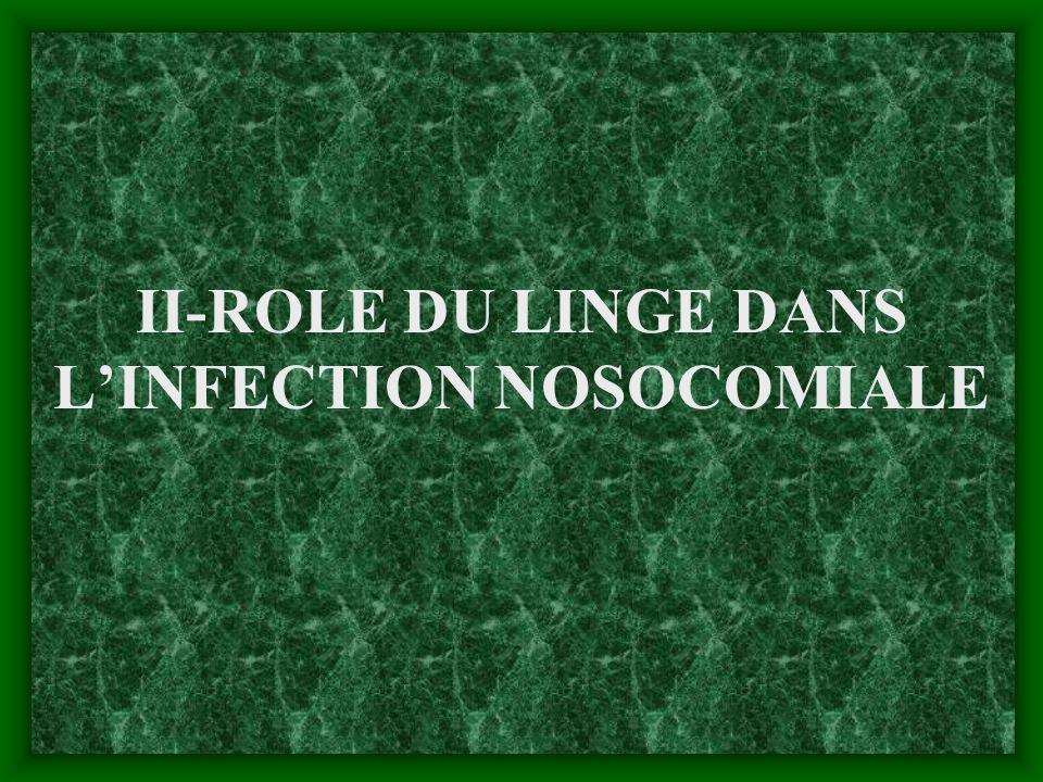 Le linge à lhôpital est facilement et très rapidement contaminé lorsquil est en contact avec le malade.