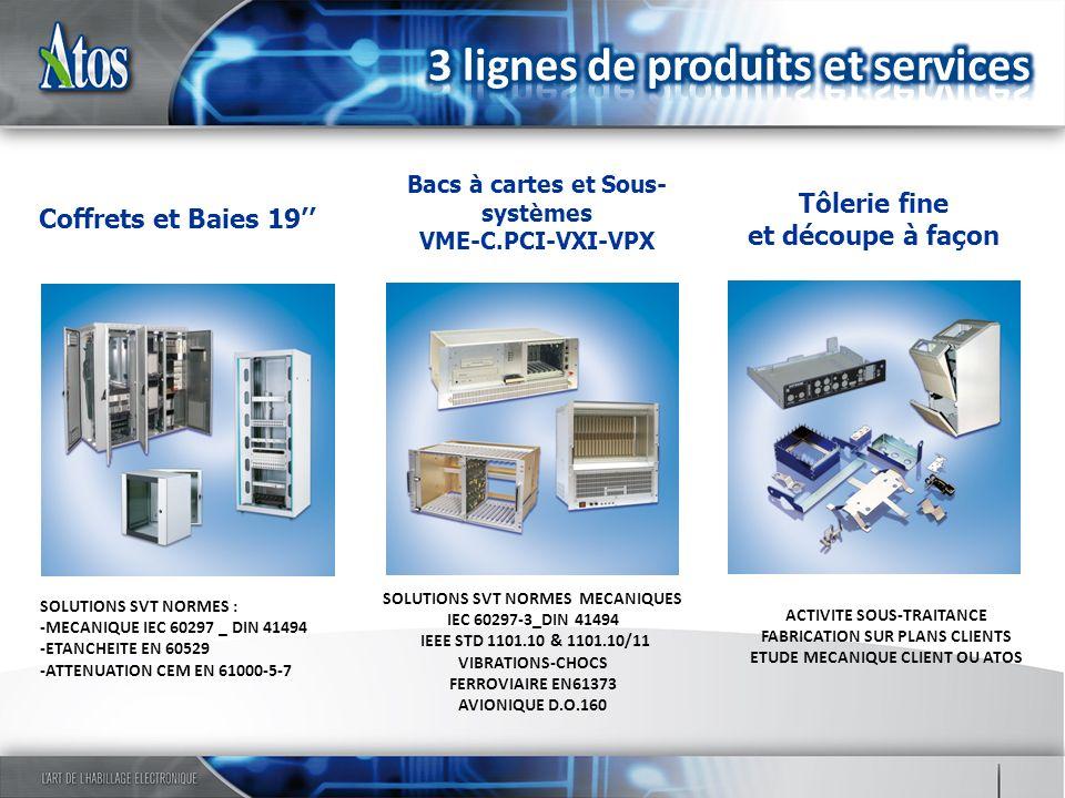Coffrets et Baies 19 Bacs à cartes et Sous- systèmes VME-C.PCI-VXI-VPX Tôlerie fine et découpe à façon SOLUTIONS SVT NORMES MECANIQUES IEC 60297-3_DIN