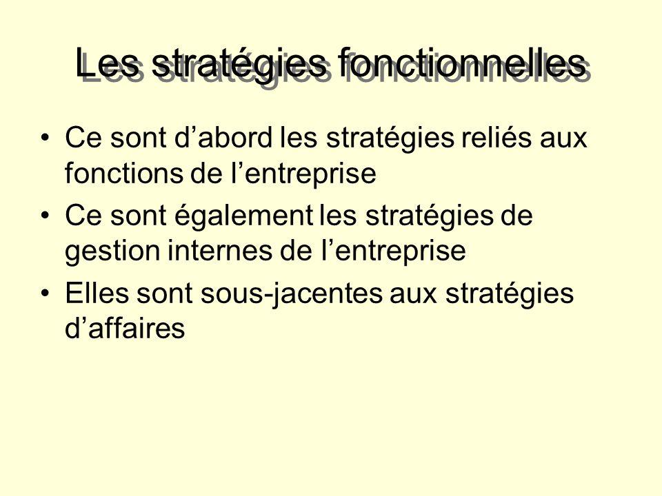 Les stratégies fonctionnelles Ce sont dabord les stratégies reliés aux fonctions de lentreprise Ce sont également les stratégies de gestion internes d
