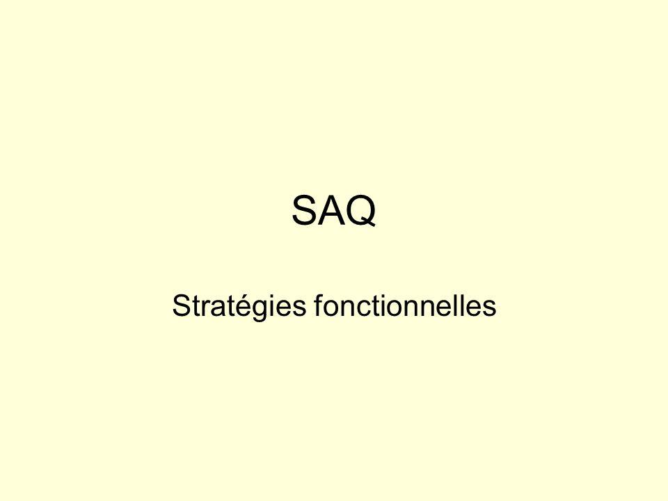 SAQ Stratégies fonctionnelles