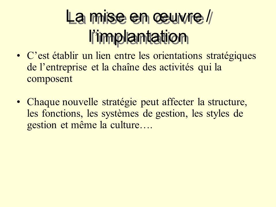 La mise en œuvre / limplantation Cest établir un lien entre les orientations stratégiques de lentreprise et la chaîne des activités qui la composent C
