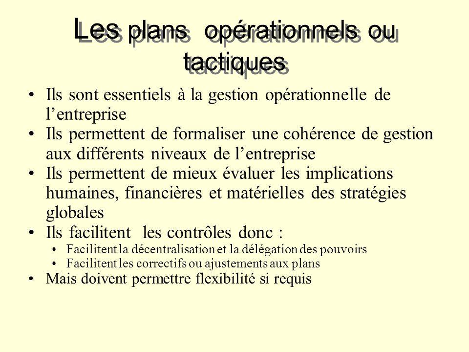 Les plans opérationnels ou tactiques Ils sont essentiels à la gestion opérationnelle de lentreprise Ils permettent de formaliser une cohérence de gest