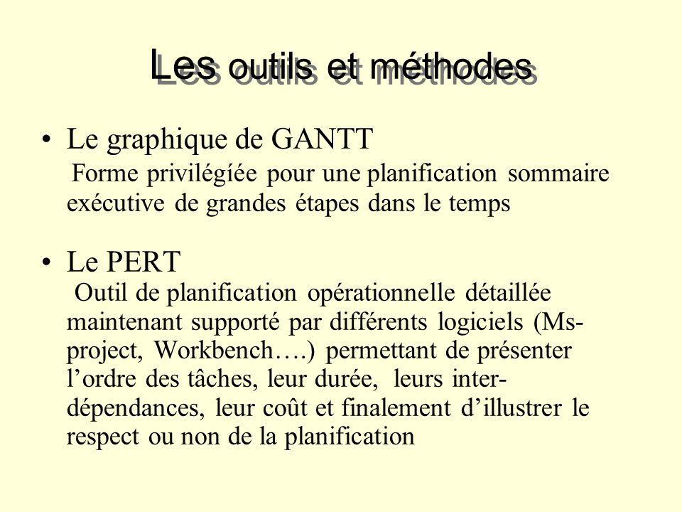 Les outils et méthodes Le graphique de GANTT Forme privilégíée pour une planification sommaire exécutive de grandes étapes dans le temps Le PERT Outil