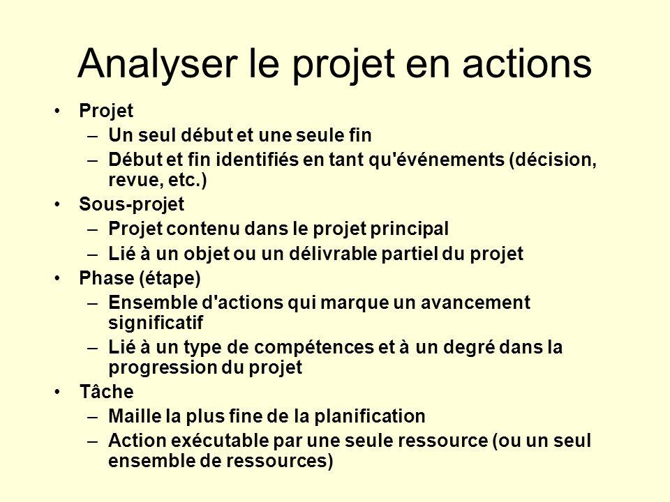 Analyser le projet en actions Projet –Un seul début et une seule fin –Début et fin identifiés en tant qu'événements (décision, revue, etc.) Sous-proje