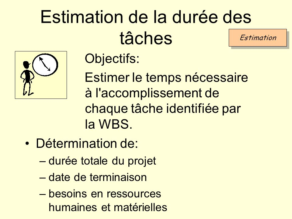 Estimation de la durée des tâches Détermination de: –durée totale du projet –date de terminaison –besoins en ressources humaines et matérielles Estima