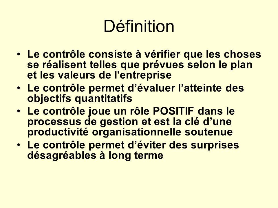 Définition Le contrôle consiste à vérifier que les choses se réalisent telles que prévues selon le plan et les valeurs de l'entreprise Le contrôle per