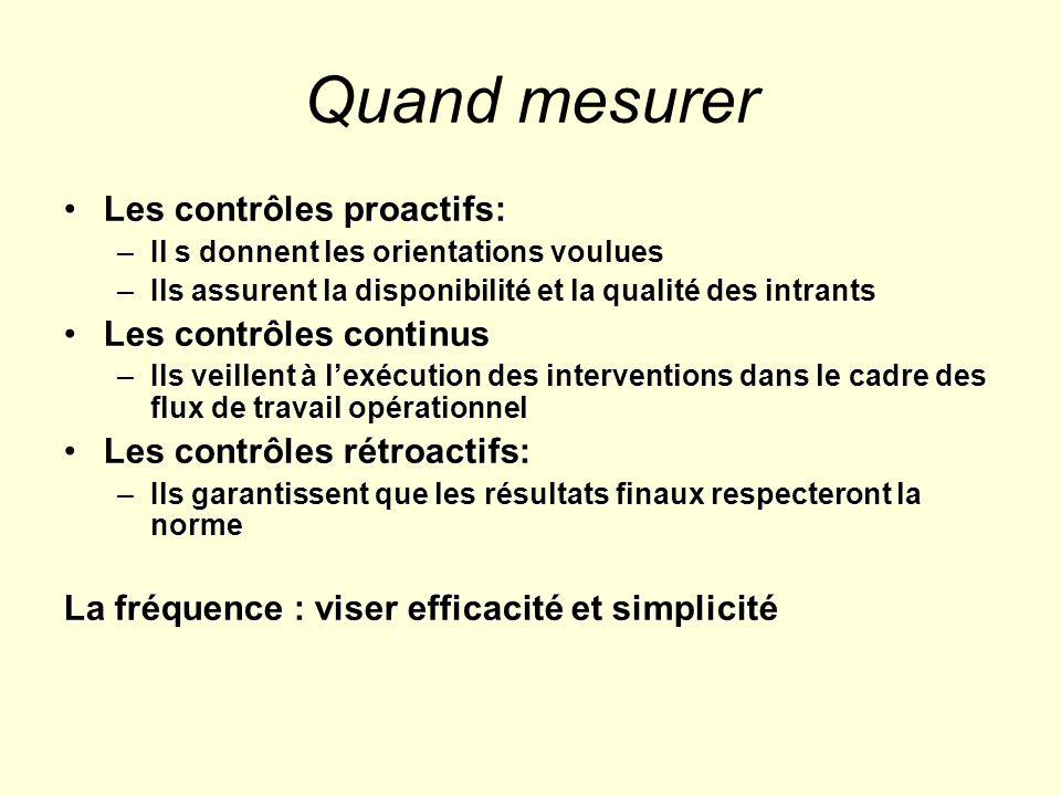 Quand mesurer Les contrôles proactifs:Les contrôles proactifs: –Il s donnent les orientations voulues –Ils assurent la disponibilité et la qualité des
