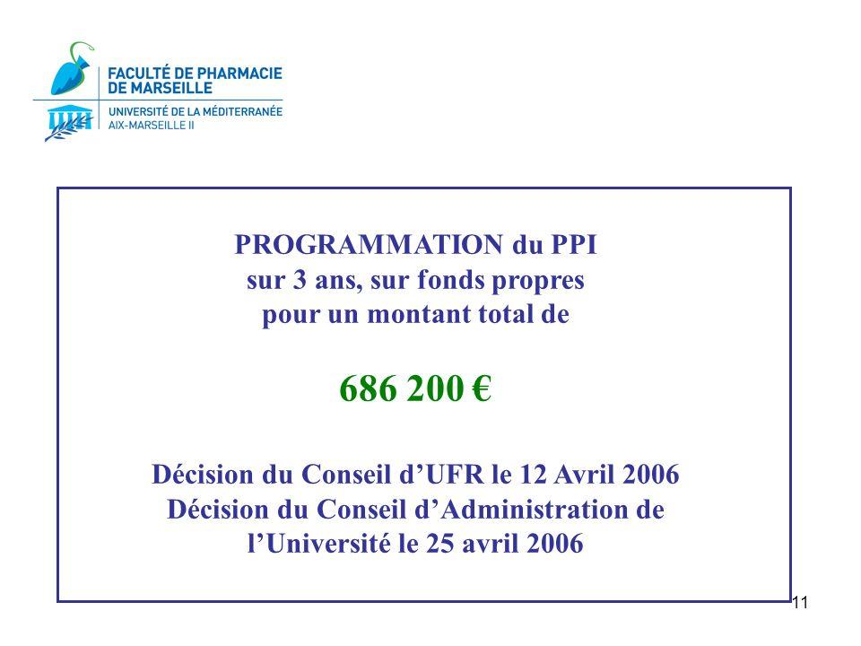 11 PROGRAMMATION du PPI sur 3 ans, sur fonds propres pour un montant total de 686 200 Décision du Conseil dUFR le 12 Avril 2006 Décision du Conseil dA