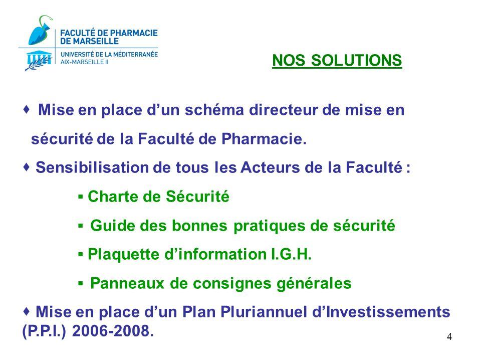 4 Mise en place dun schéma directeur de mise en sécurité de la Faculté de Pharmacie. Sensibilisation de tous les Acteurs de la Faculté : Charte de Séc