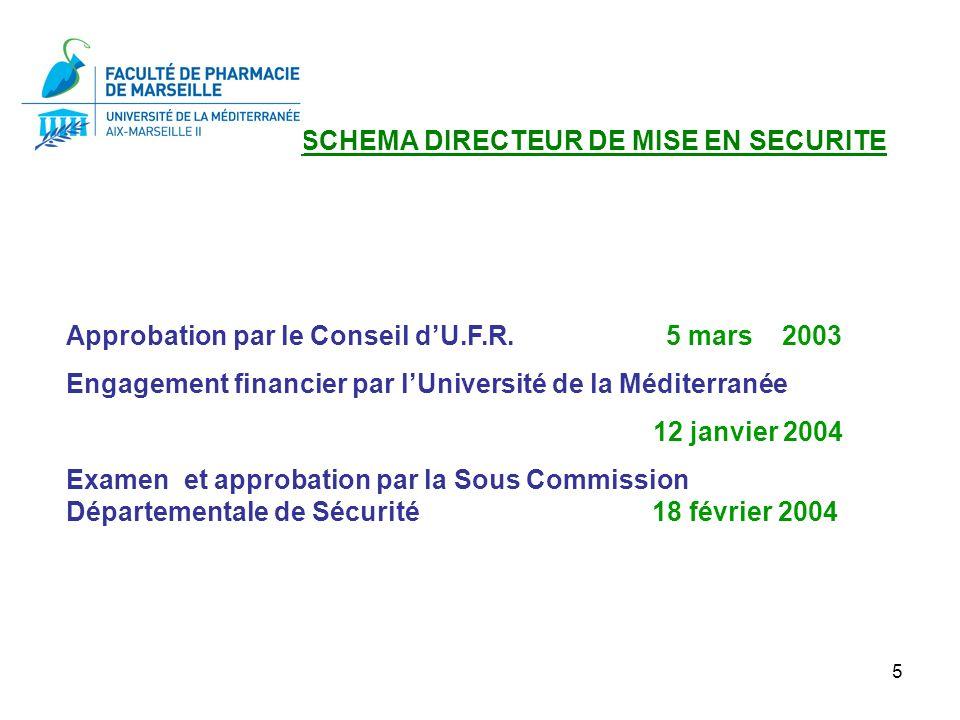 5 Approbation par le Conseil dU.F.R. 5 mars 2003 Engagement financier par lUniversité de la Méditerranée 12 janvier 2004 Examen et approbation par la