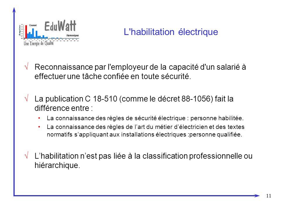 11 L habilitation électrique Reconnaissance par l employeur de la capacité d un salarié à effectuer une tâche confiée en toute sécurité.