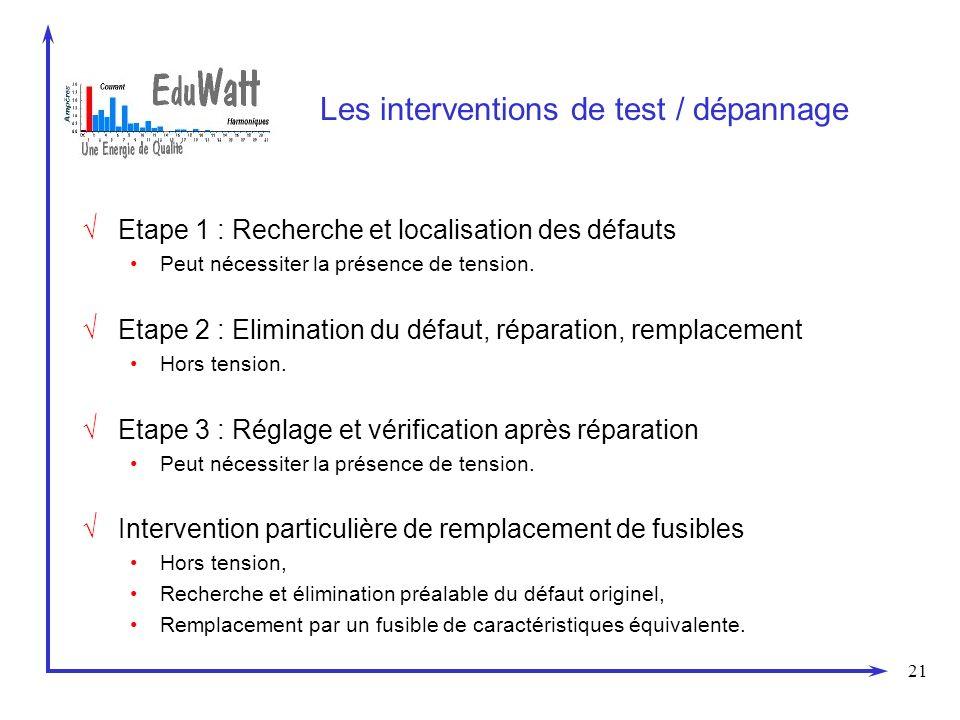 21 Les interventions de test / dépannage Etape 1 : Recherche et localisation des défauts Peut nécessiter la présence de tension.