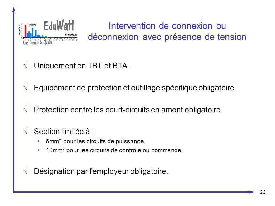 22 Intervention de connexion ou déconnexion avec présence de tension Uniquement en TBT et BTA.