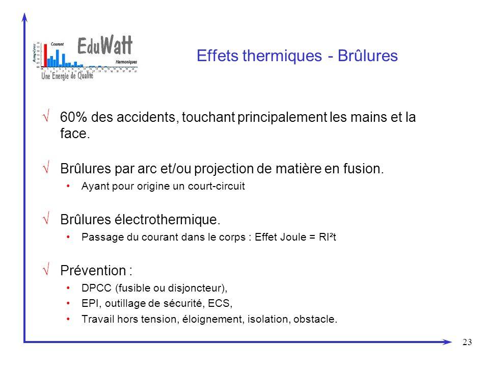 23 Effets thermiques - Brûlures 60% des accidents, touchant principalement les mains et la face.