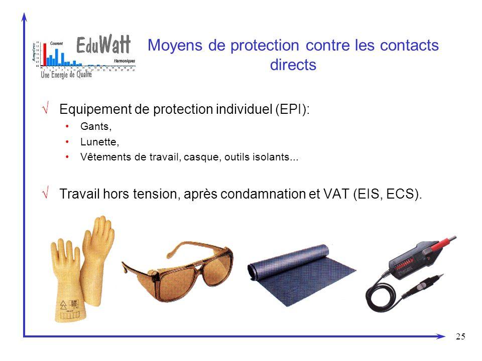 25 Moyens de protection contre les contacts directs Equipement de protection individuel (EPI): Gants, Lunette, Vêtements de travail, casque, outils isolants...