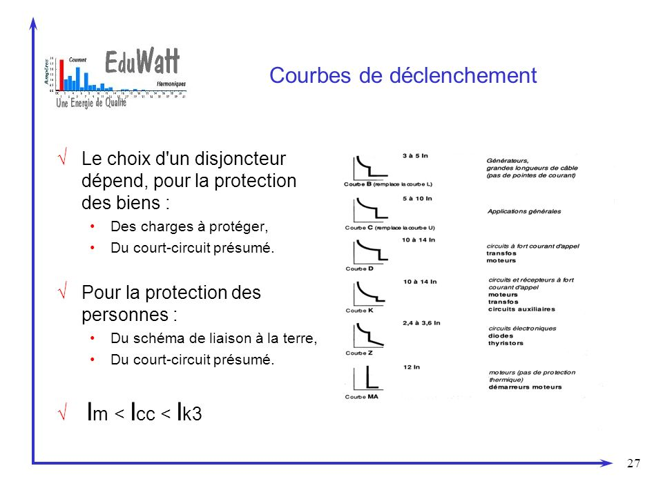 27 Courbes de déclenchement Le choix d un disjoncteur dépend, pour la protection des biens : Des charges à protéger, Du court-circuit présumé.