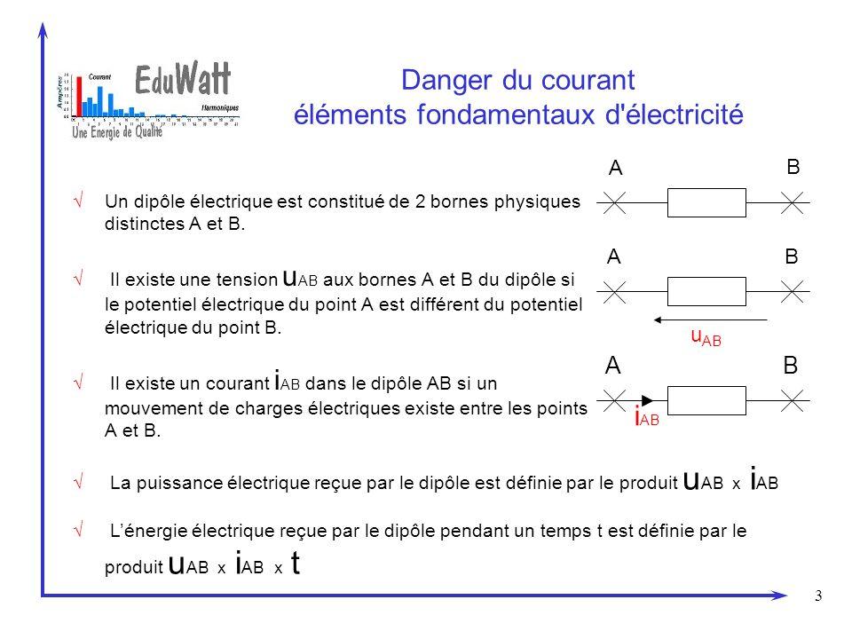 4 Danger du courant application au corps humain Le corps humain, conducteur électrique, soumis à la tension u AB est parcouru par un courant i AB Objet physique A au potentiel V A Objet physique B au potentiel V B < V A u AB = V A - V B Il reçoit une puissance instantanée P = u AB x i AB, qui constitue un apport énergétique W = u AB.