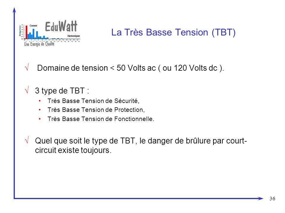 36 La Très Basse Tension (TBT) Domaine de tension < 50 Volts ac ( ou 120 Volts dc ).