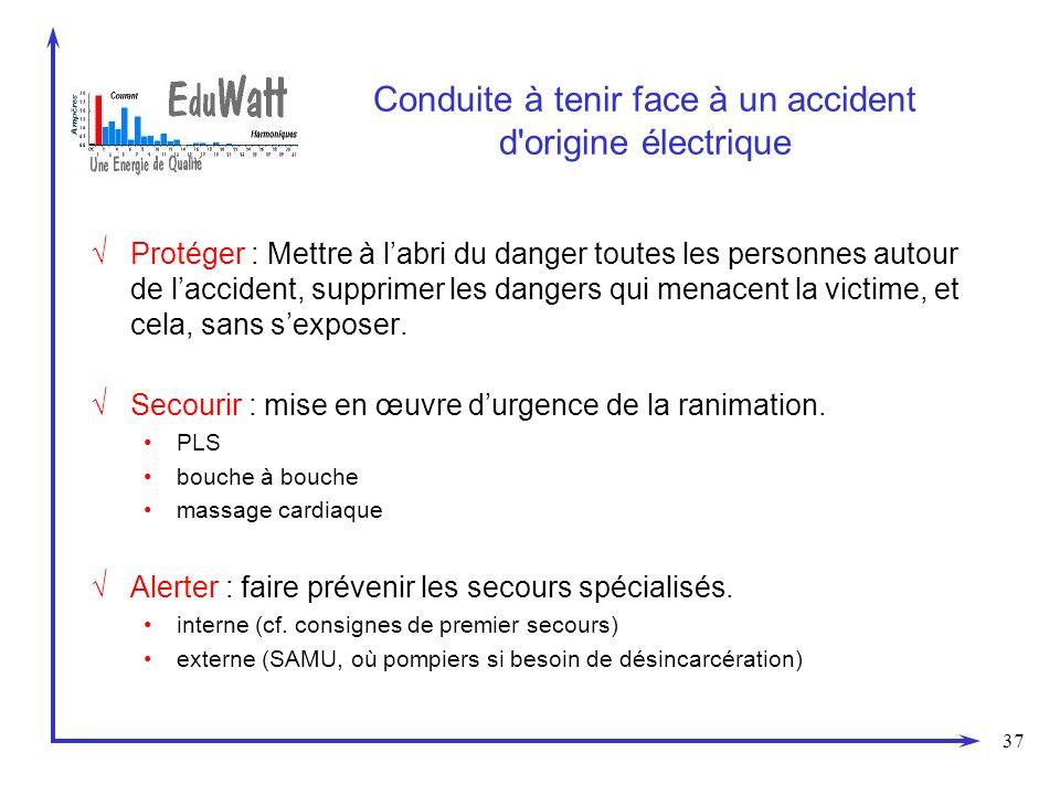 37 Conduite à tenir face à un accident d origine électrique Protéger : Mettre à labri du danger toutes les personnes autour de laccident, supprimer les dangers qui menacent la victime, et cela, sans sexposer.