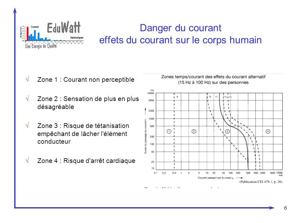 6 Danger du courant effets du courant sur le corps humain Zone 1 : Courant non perceptible Zone 2 : Sensation de plus en plus désagréable Zone 3 : Risque de tétanisation empêchant de lâcher l élément conducteur Zone 4 : Risque d arrêt cardiaque