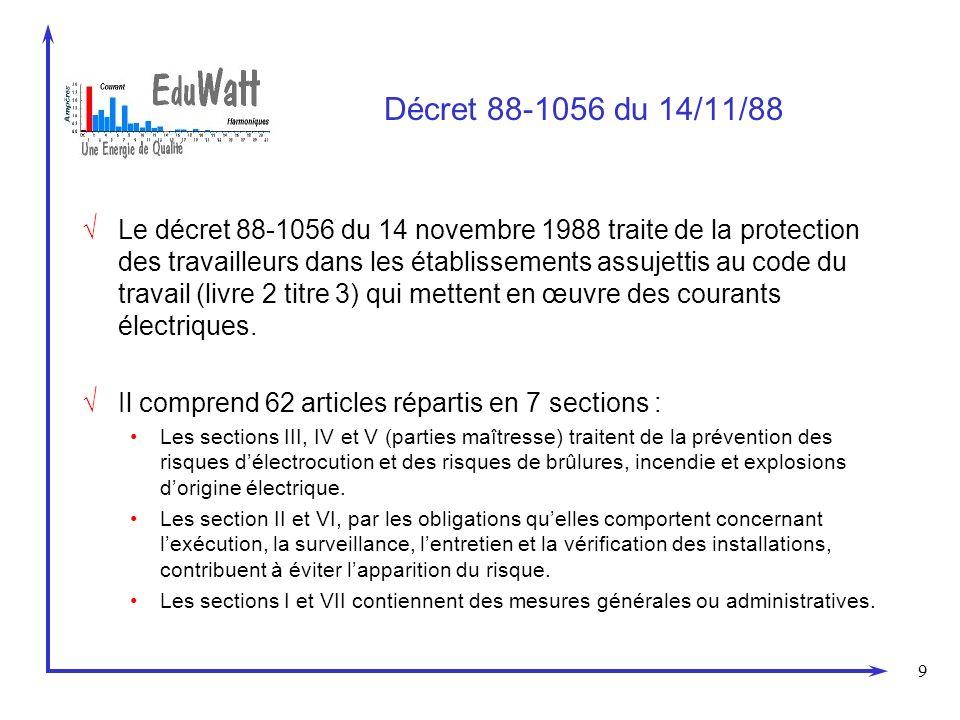 9 Décret 88-1056 du 14/11/88 Le décret 88-1056 du 14 novembre 1988 traite de la protection des travailleurs dans les établissements assujettis au code du travail (livre 2 titre 3) qui mettent en œuvre des courants électriques.