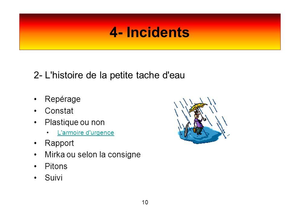 4- Incidents 2- L'histoire de la petite tache d'eau Repérage Constat Plastique ou non L'armoire d'urgence Rapport Mirka ou selon la consigne Pitons Su