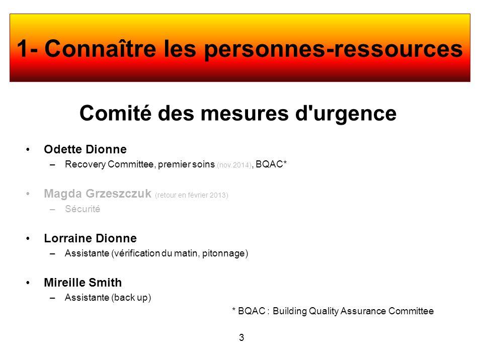 1- Connaître les personnes-ressources Comité des mesures d'urgence Odette Dionne –Recovery Committee, premier soins (nov.2014), BQAC* Magda Grzeszczuk