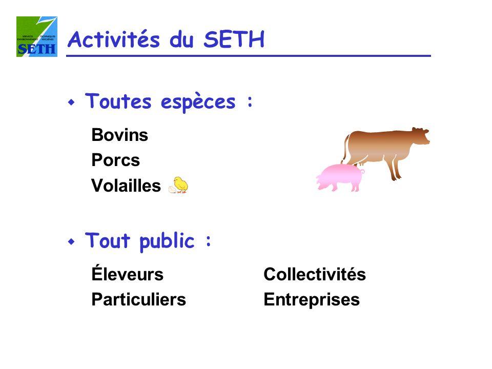 w Toutes espèces : Bovins Porcs Volailles Activités du SETH w Tout public : ÉleveursCollectivités Particuliers Entreprises
