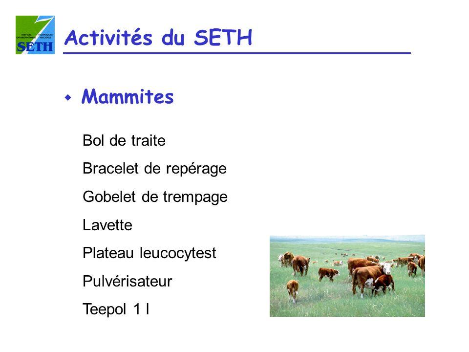 w Mammites Bol de traite Bracelet de repérage Gobelet de trempage Lavette Plateau leucocytest Pulvérisateur Teepol 1 l Activités du SETH