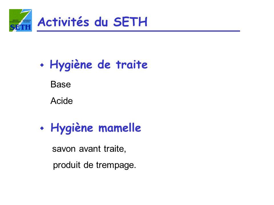 w Hygiène de traite Base Acide Hygiène mamelle savon avant traite, produit de trempage. Activités du SETH