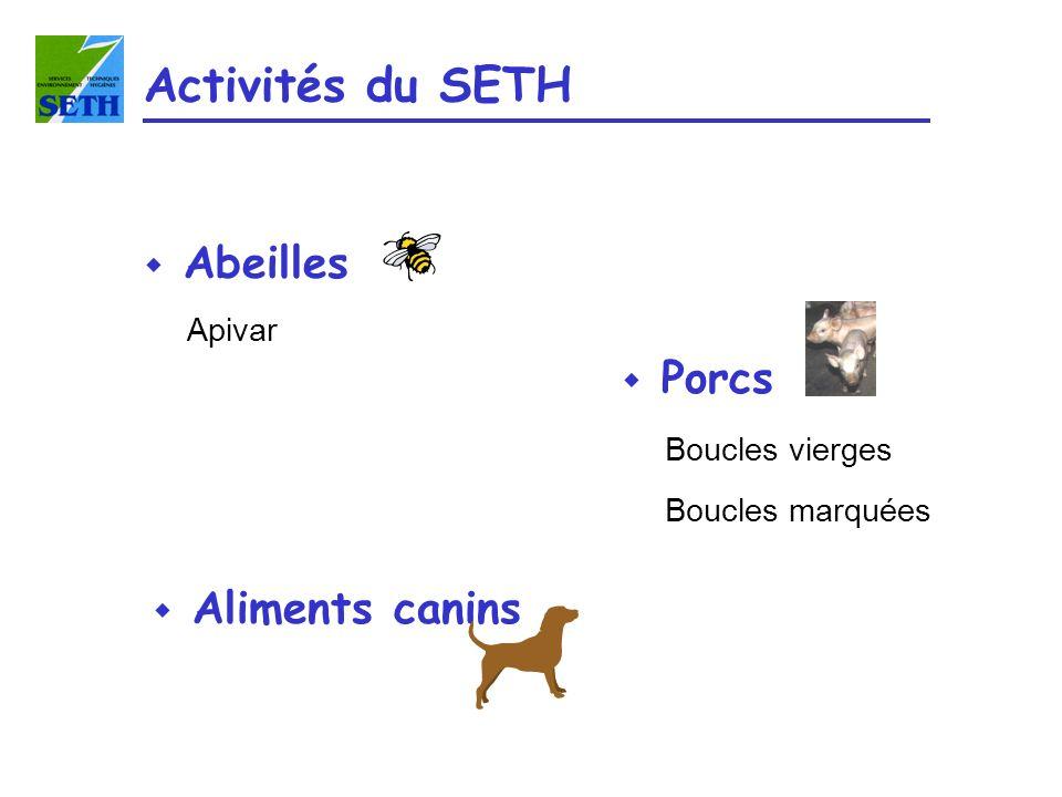 Activités du SETH w Abeilles Apivar w Porcs Boucles vierges Boucles marquées w Aliments canins