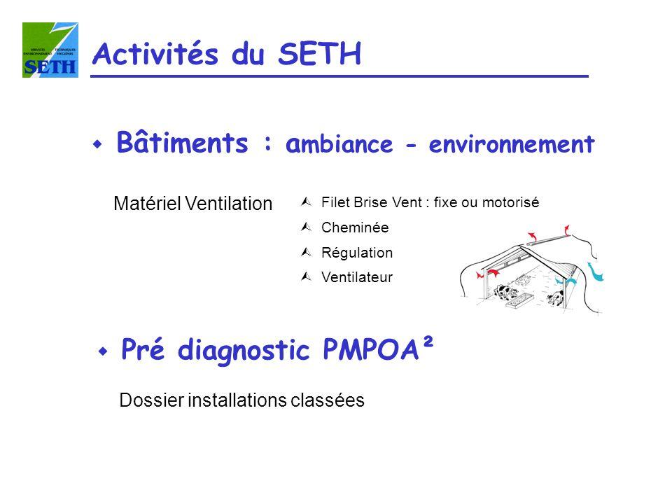 Matériel Ventilation Activités du SETH w Bâtiments : a mbiance - environnement Ù Filet Brise Vent : fixe ou motorisé Ù Cheminée Ù Régulation Ù Ventila