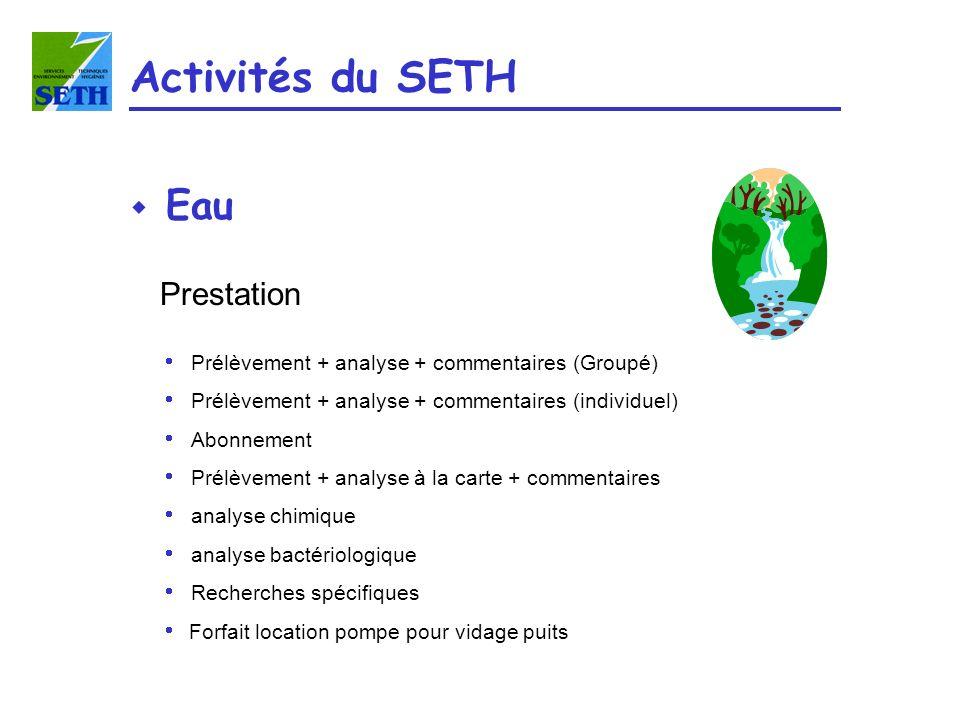 Activités du SETH w Eau Prestation Prélèvement + analyse + commentaires (Groupé) Prélèvement + analyse + commentaires (individuel) Abonnement Prélèvem