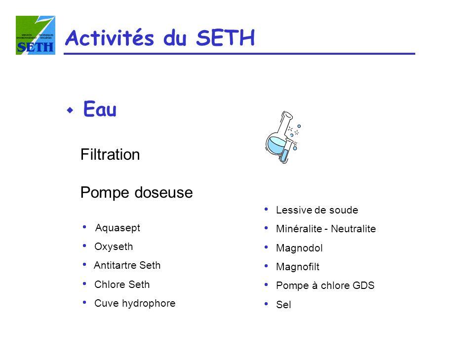 Activités du SETH w Eau Filtration Pompe doseuse Aquasept Oxyseth Antitartre Seth Chlore Seth Cuve hydrophore Lessive de soude Minéralite - Neutralite