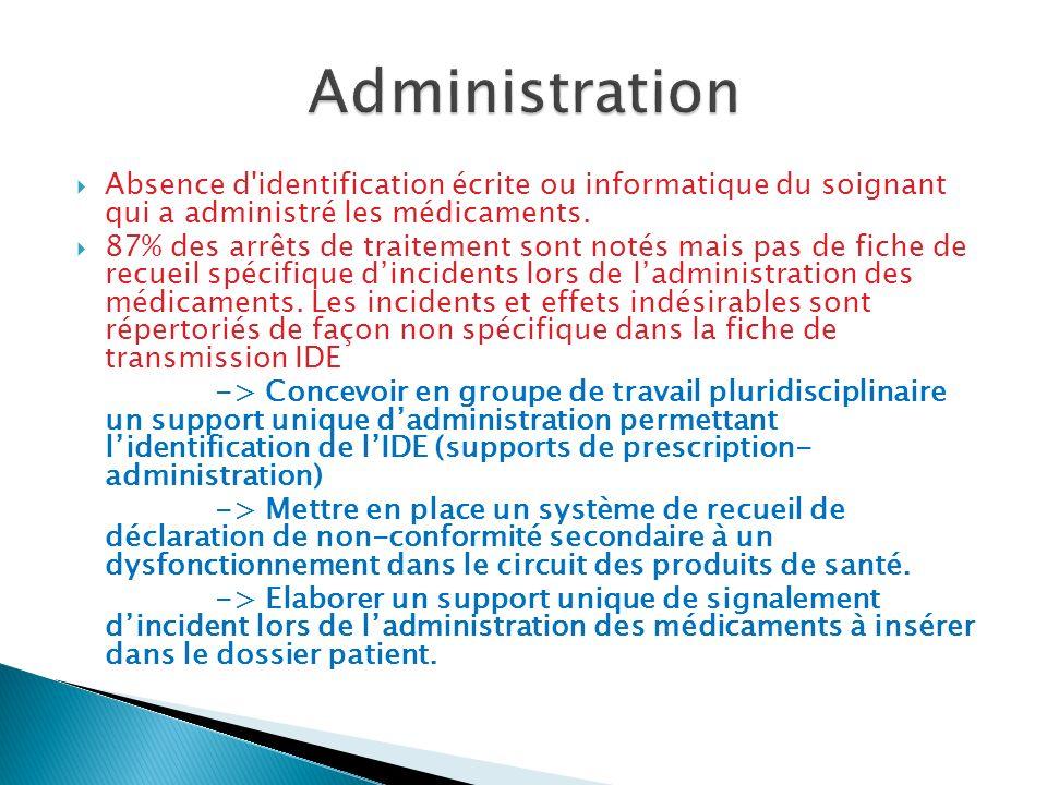 Absence d identification écrite ou informatique du soignant qui a administré les médicaments.