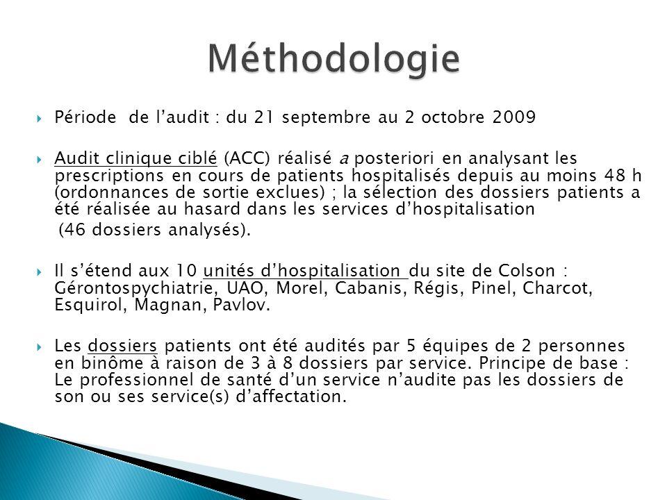 Période de laudit : du 21 septembre au 2 octobre 2009 Audit clinique ciblé (ACC) réalisé a posteriori en analysant les prescriptions en cours de patie