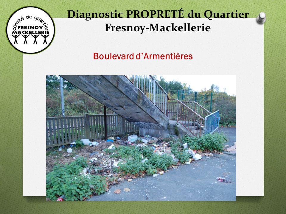 Diagnostic PROPRETÉ du Quartier Fresnoy-Mackellerie Boulevard dArmentières