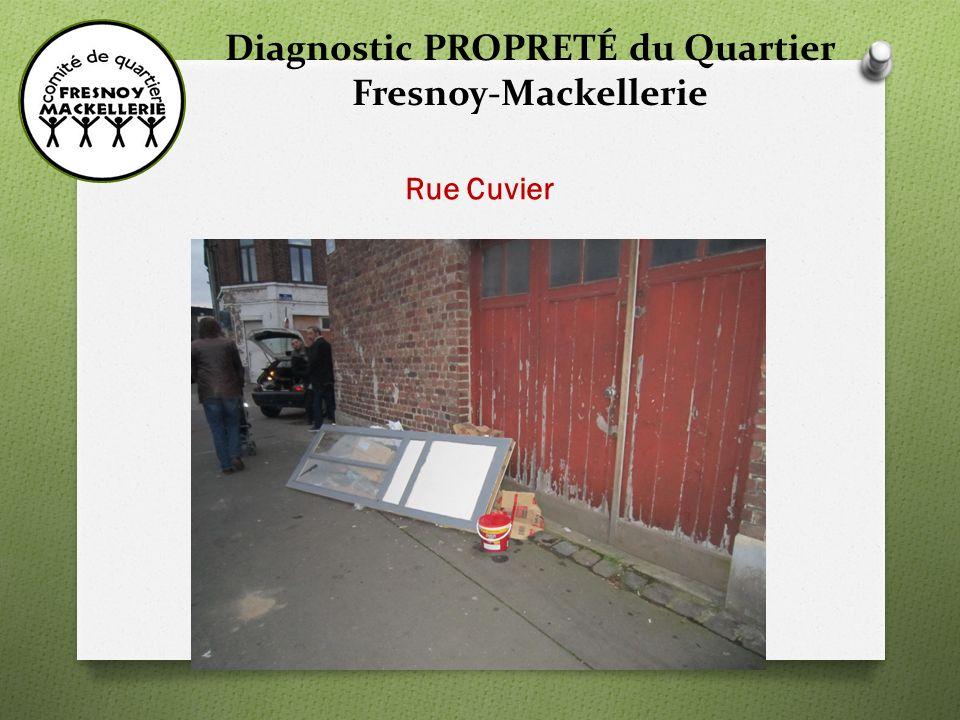Diagnostic PROPRETÉ du Quartier Fresnoy-Mackellerie Des trottoirs sales et …