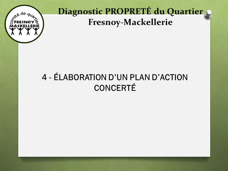 Diagnostic PROPRETÉ du Quartier Fresnoy-Mackellerie 4 - ÉLABORATION DUN PLAN DACTION CONCERTÉ